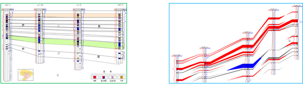 products    reservoir physical properties and oil gas water distribution  the software can generate stratigraphic correlation diagram simultaneously